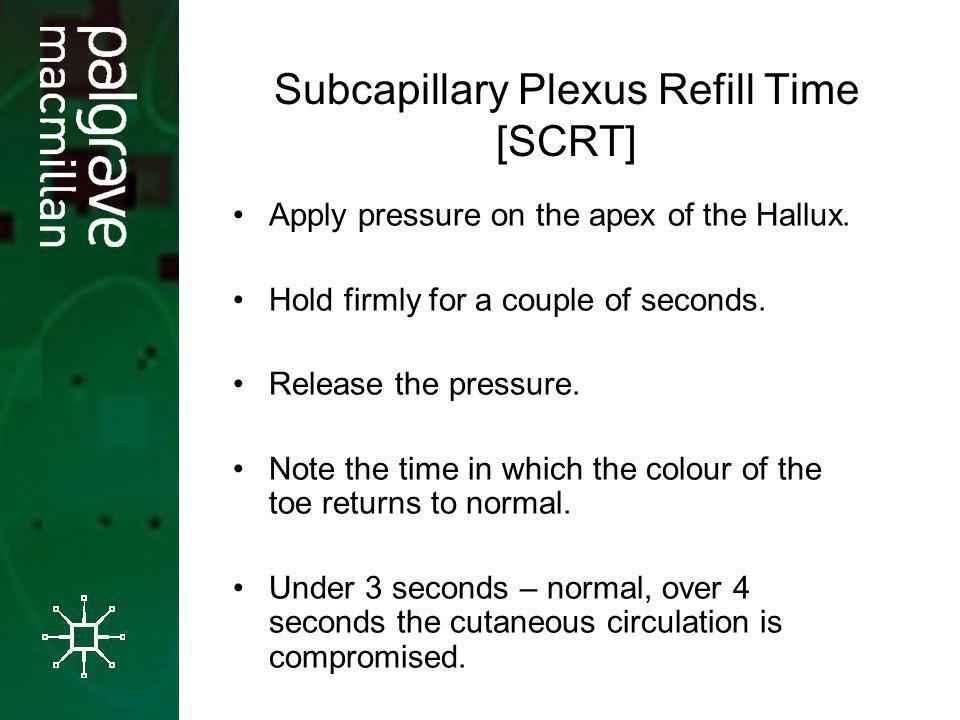 Subcapillary Plexus Refill Time [SCRT]
